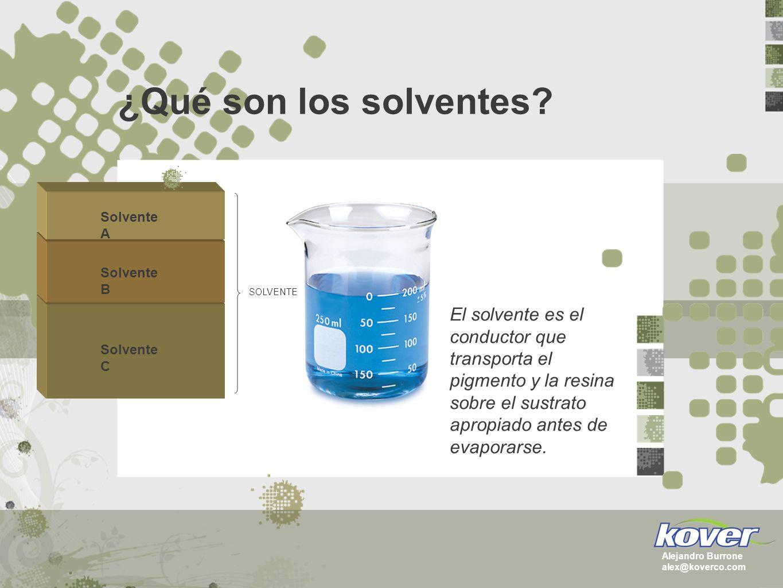 ¿Qué son los solventes Solvente A. Solvente B. Solvente C. SOLVENTE.