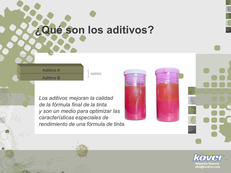 ¿Qué son los aditivos Aditivo A. Aditivo B. ADITIVO.