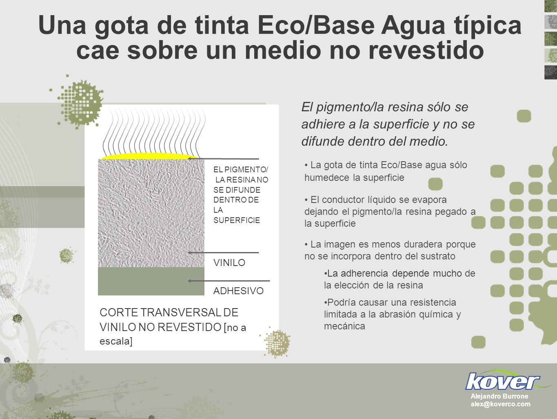 Una gota de tinta Eco/Base Agua típica cae sobre un medio no revestido