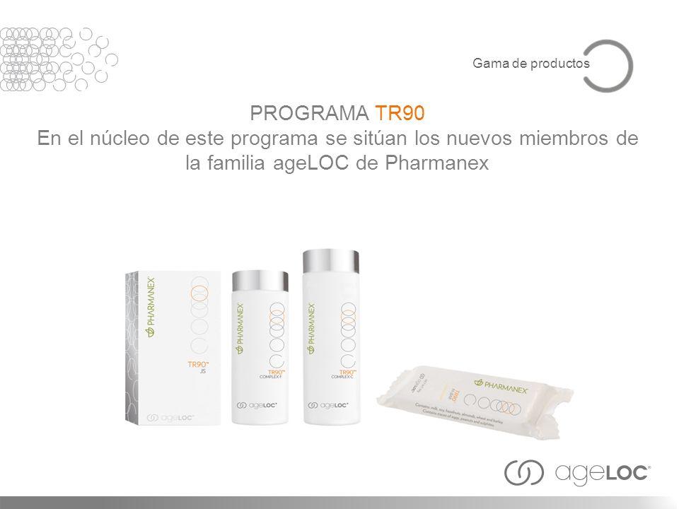 Gama de productos PROGRAMA TR90.