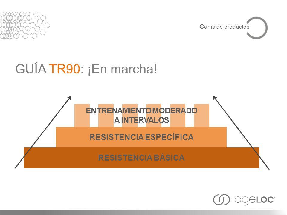 ENTRENAMIENTO MODERADO A INTERVALOS RESISTENCIA ESPECÍFICA