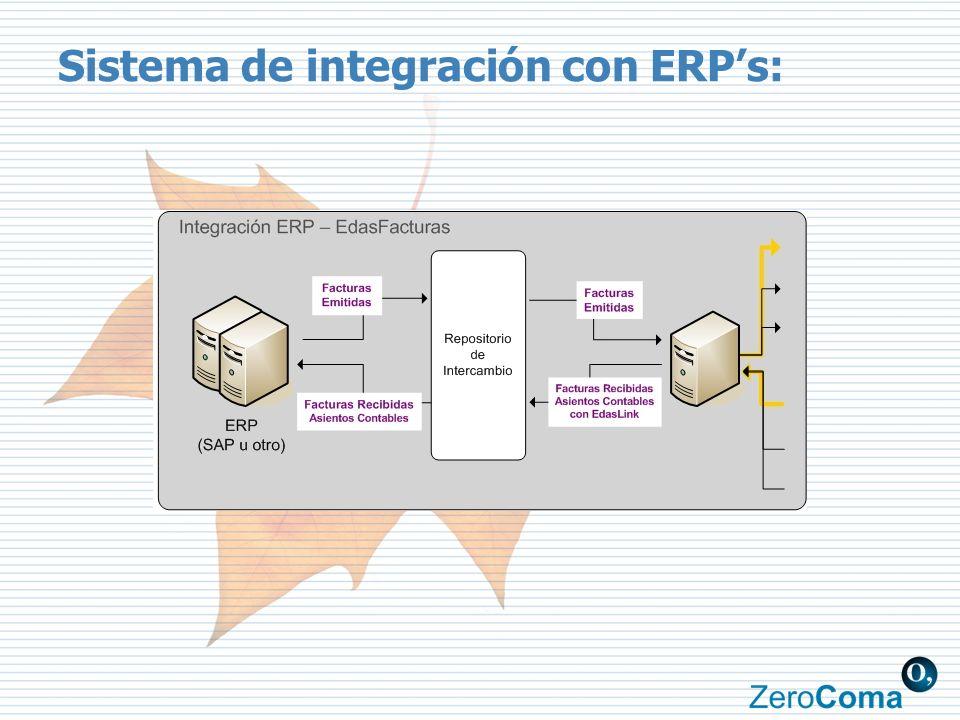Sistema de integración con ERP's: