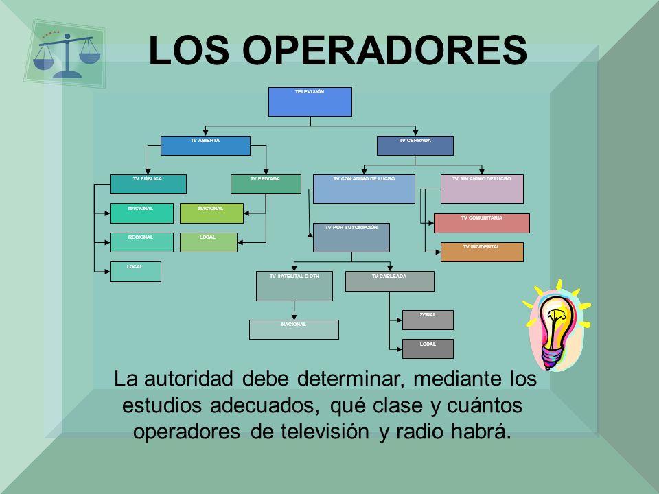 LOS OPERADORES TELEVISIÓN. TV ABIERTA. TV PÚBLICA. TV PRIVADA. TV CERRADA. TV CON ANIMO DE LUCRO.
