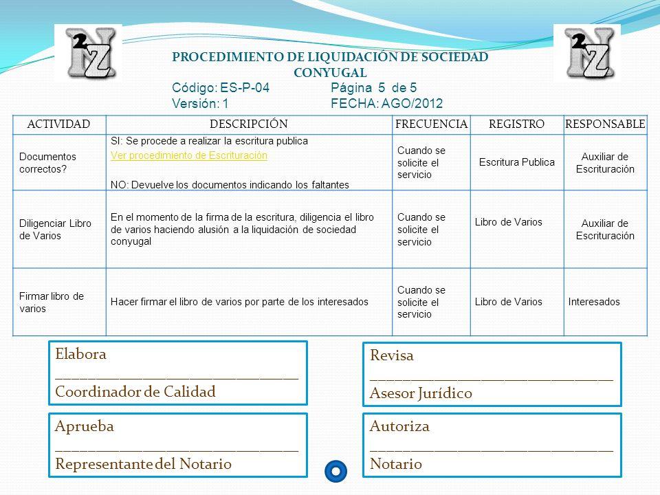 PROCEDIMIENTO DE LIQUIDACIÓN DE SOCIEDAD CONYUGAL
