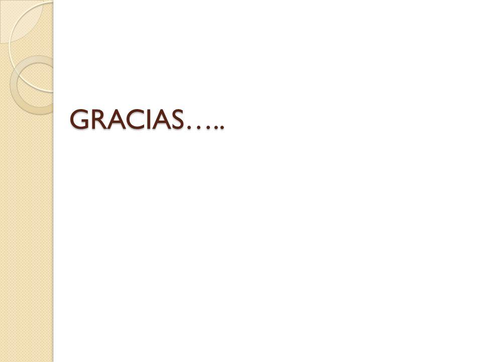 GRACIAS…..