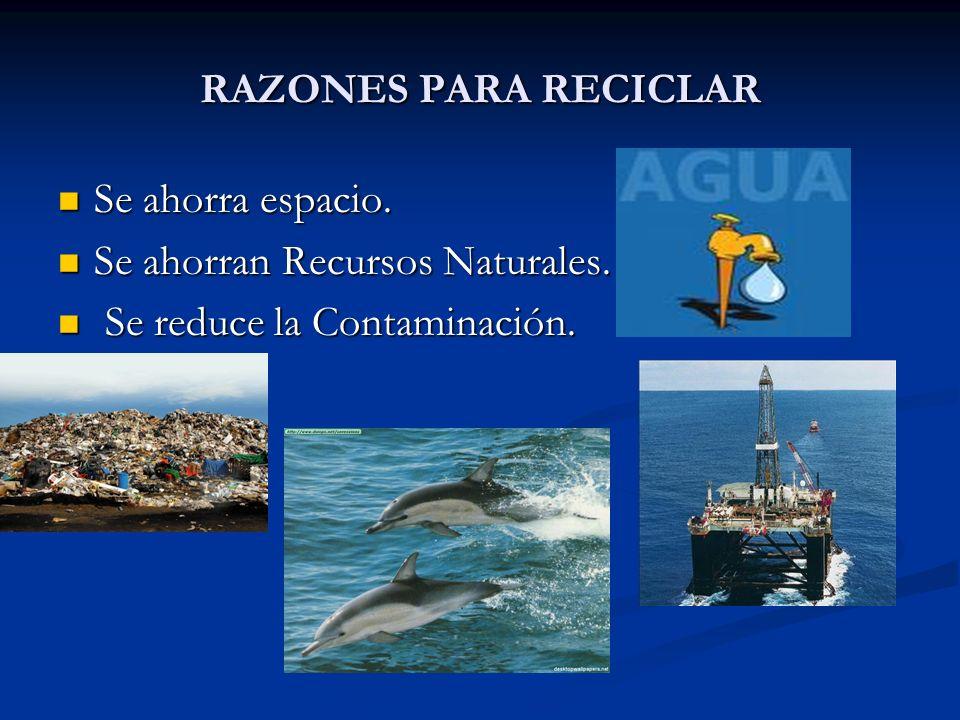 RAZONES PARA RECICLAR Se ahorra espacio. Se ahorran Recursos Naturales. Se reduce la Contaminación.