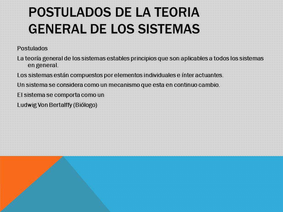 POSTULADOS DE LA TEORIA GENERAL DE LOS SISTEMAS