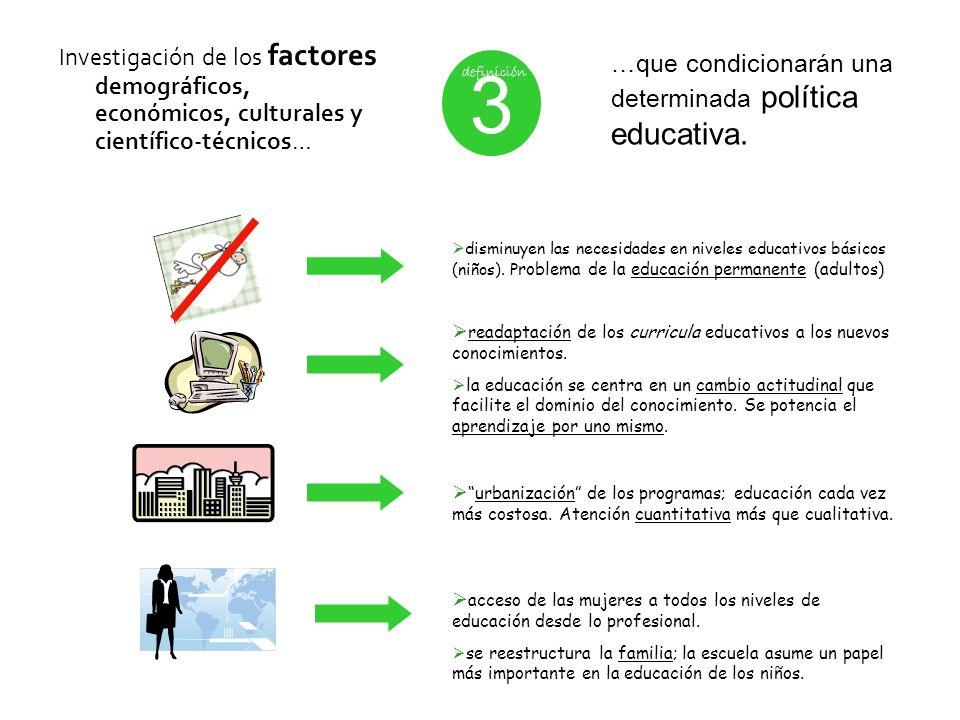 Investigación de los factores demográficos, económicos, culturales y científico-técnicos…