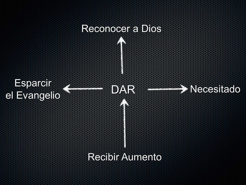 Reconocer a Dios Esparcir el Evangelio DAR Necesitado Recibir Aumento