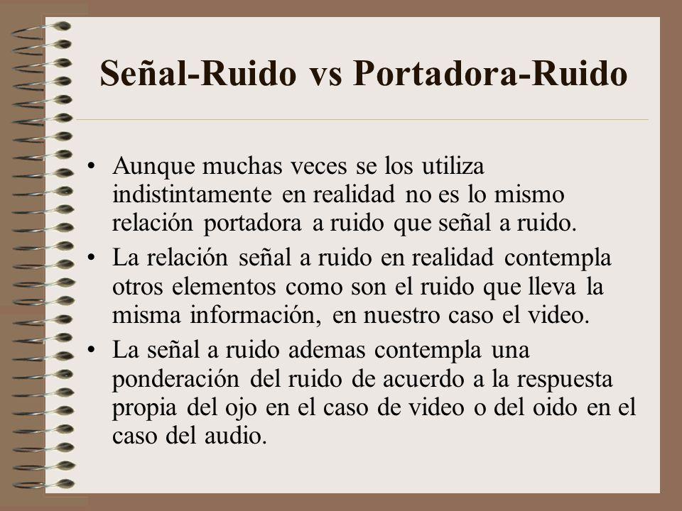 Señal-Ruido vs Portadora-Ruido
