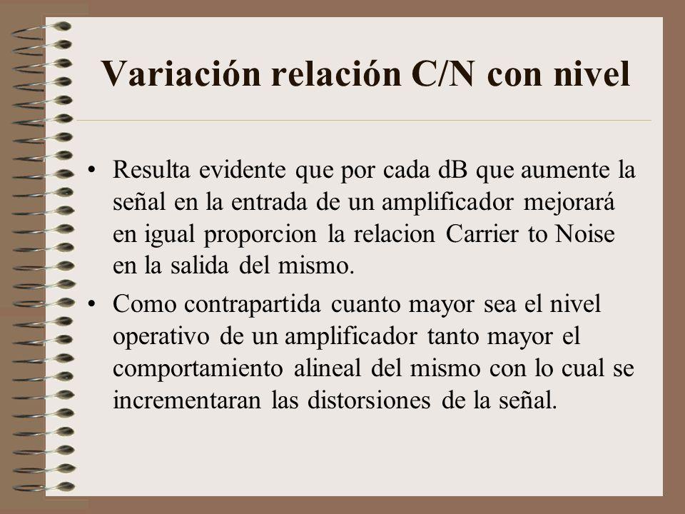 Variación relación C/N con nivel