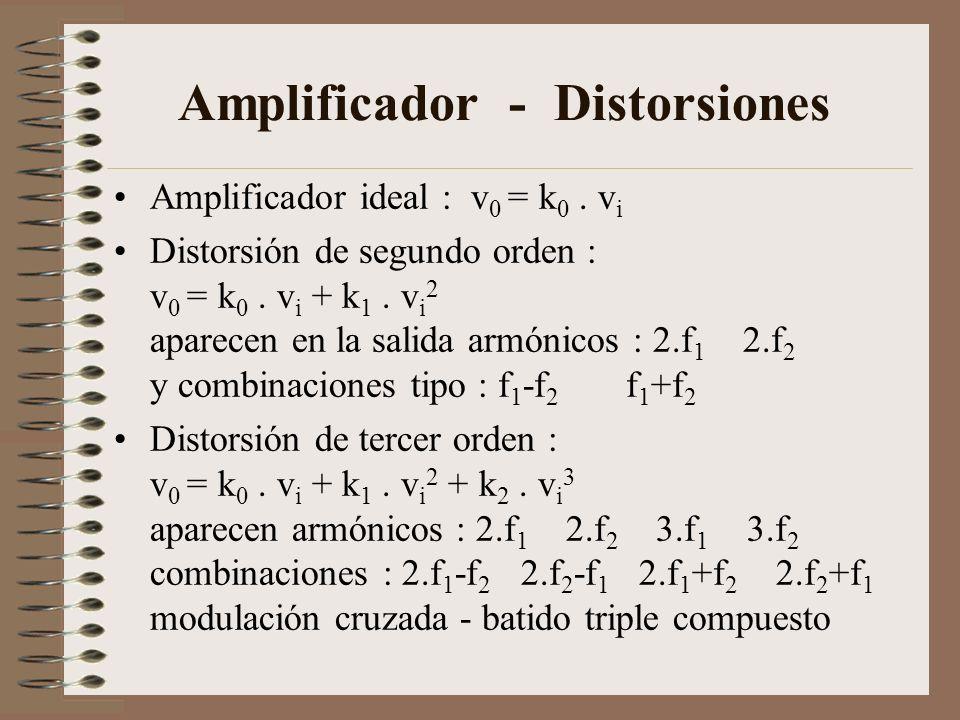 Amplificador - Distorsiones