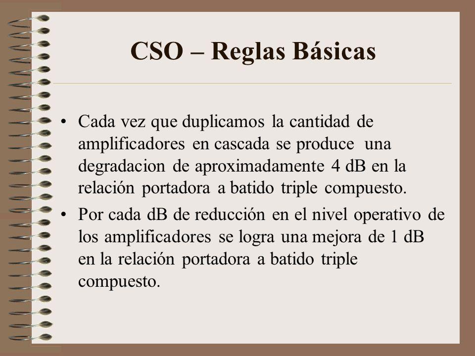 CSO – Reglas Básicas
