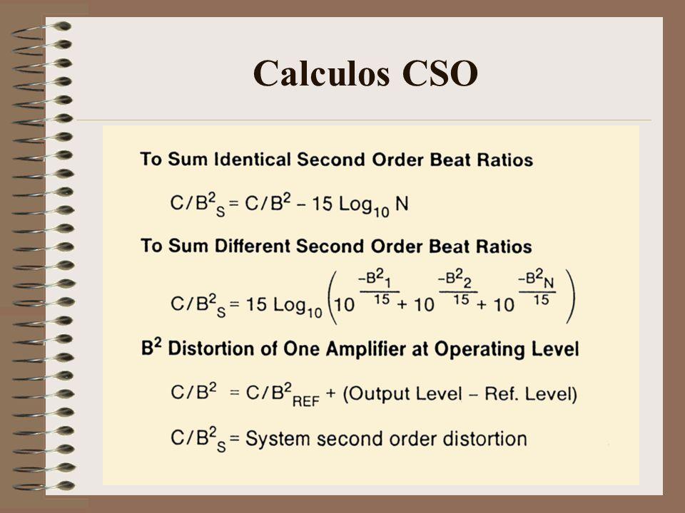 Calculos CSO