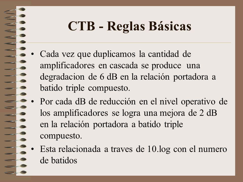 CTB - Reglas Básicas