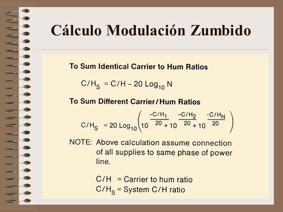 Cálculo Modulación Zumbido