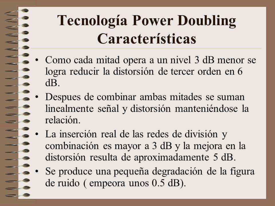 Tecnología Power Doubling Características