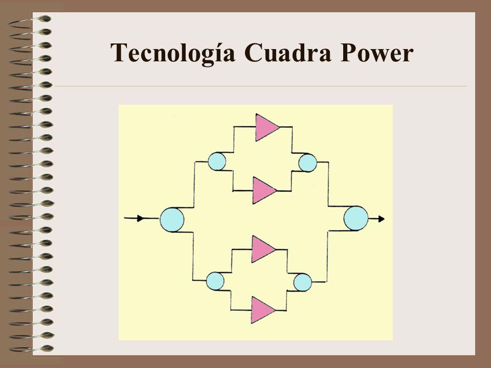 Tecnología Cuadra Power