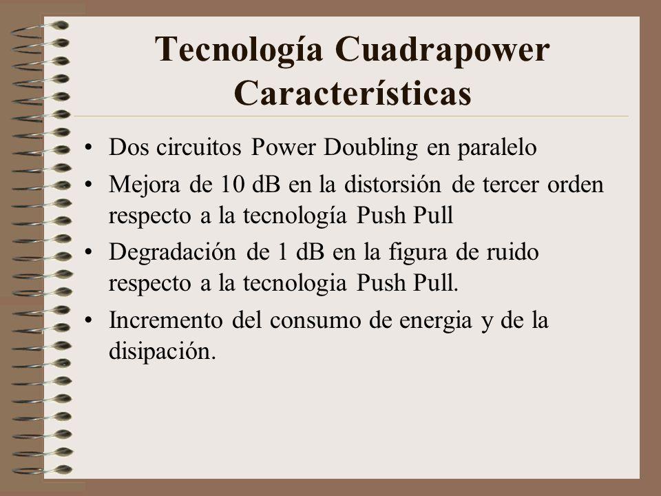 Tecnología Cuadrapower Características