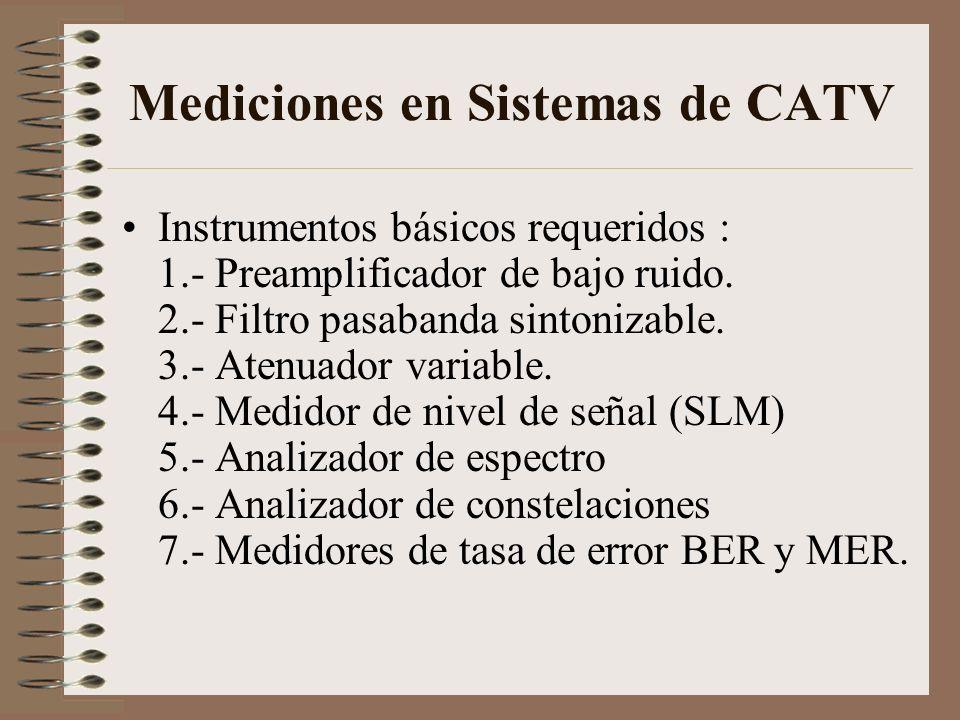 Mediciones en Sistemas de CATV
