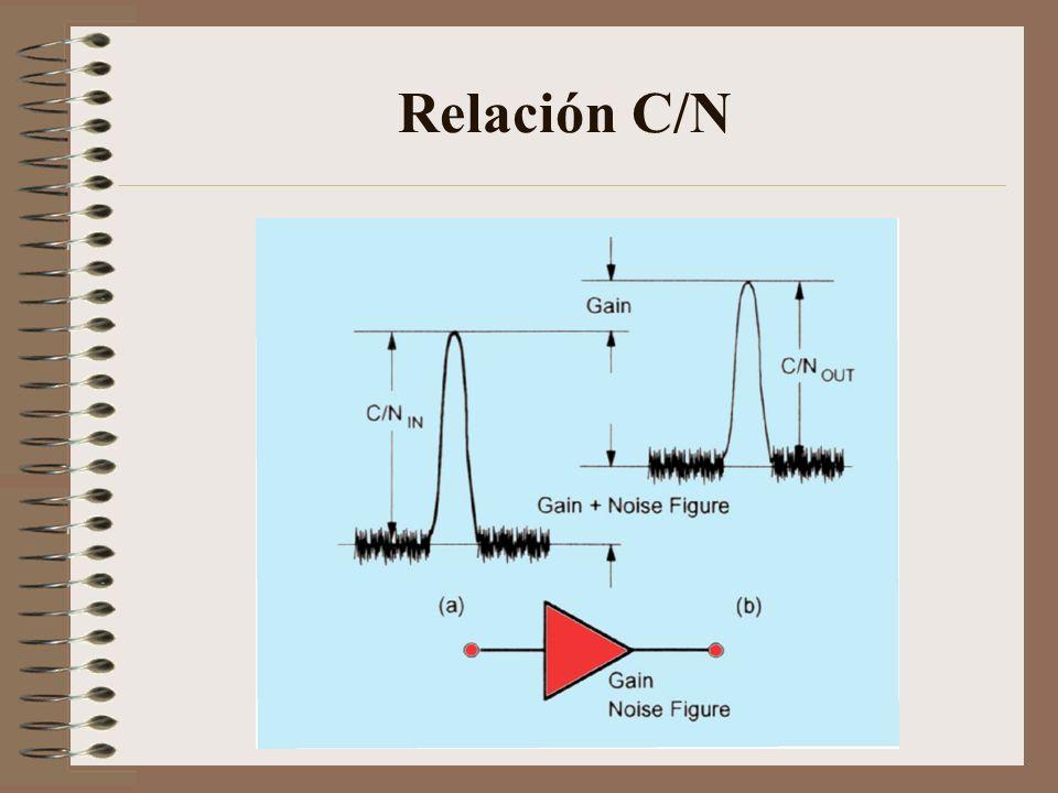 Relación C/N