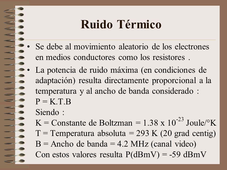 Ruido Térmico Se debe al movimiento aleatorio de los electrones en medios conductores como los resistores .