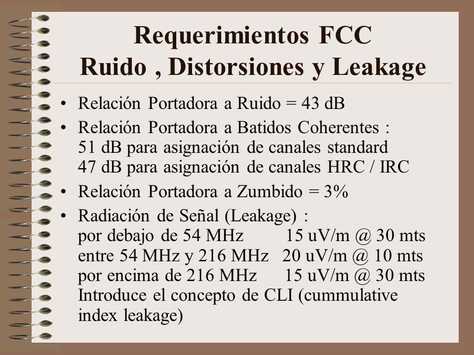 Requerimientos FCC Ruido , Distorsiones y Leakage