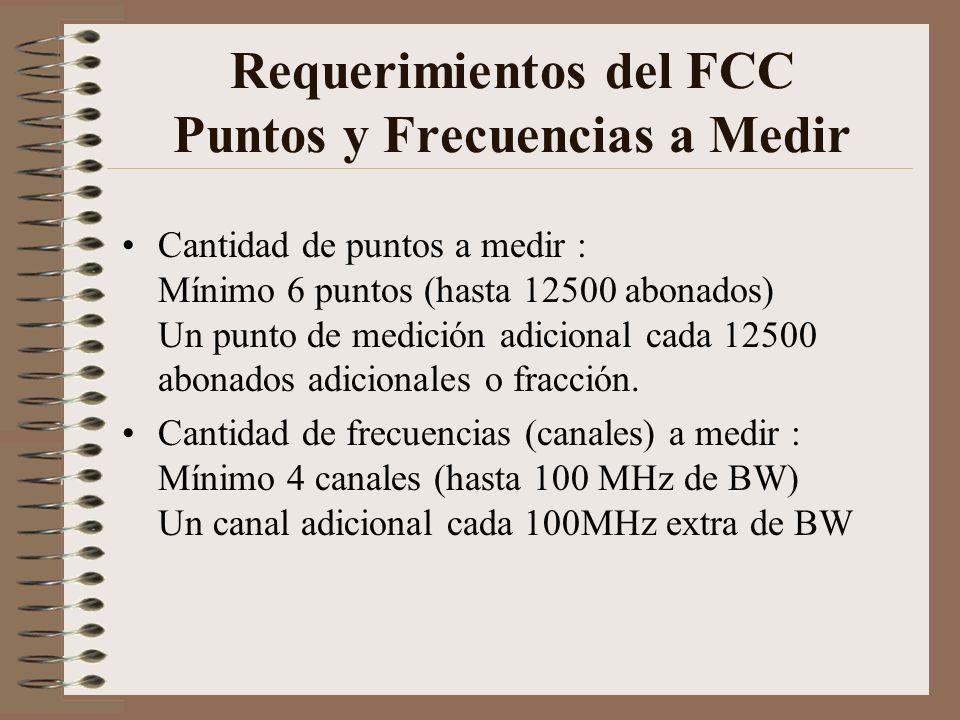Requerimientos del FCC Puntos y Frecuencias a Medir