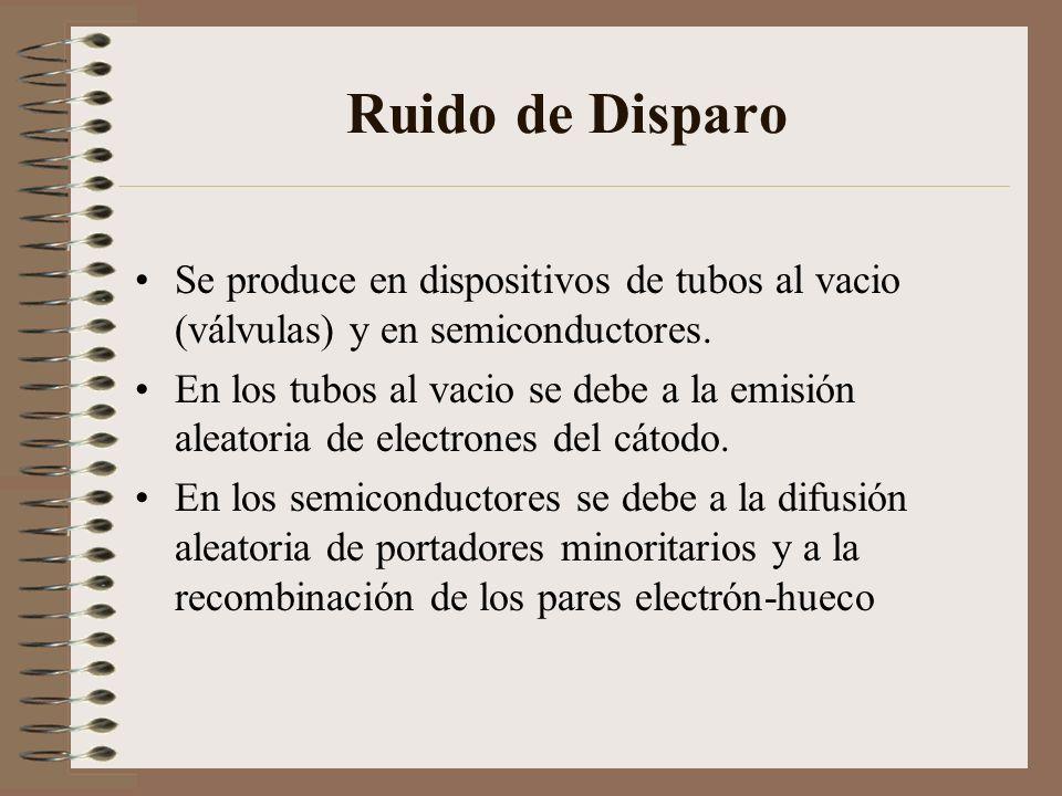 Ruido de Disparo Se produce en dispositivos de tubos al vacio (válvulas) y en semiconductores.