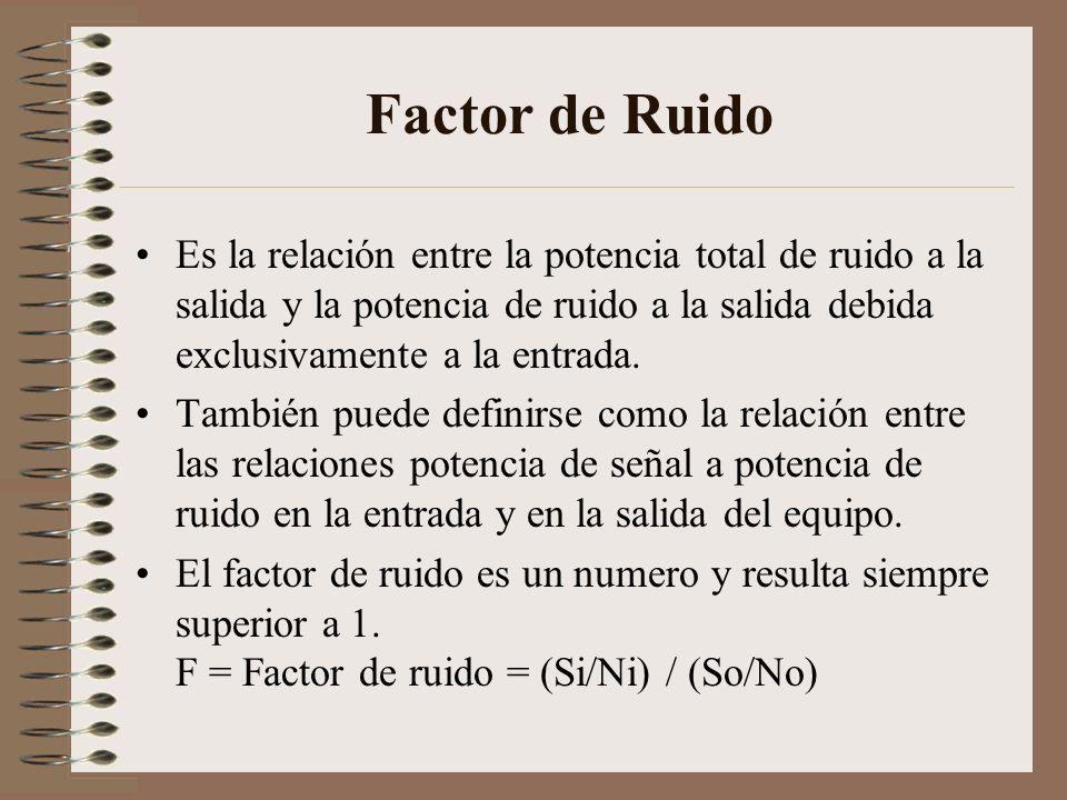 Factor de Ruido Es la relación entre la potencia total de ruido a la salida y la potencia de ruido a la salida debida exclusivamente a la entrada.