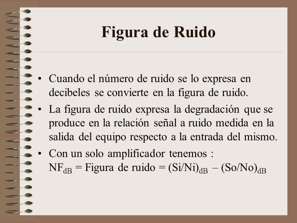 Figura de Ruido Cuando el número de ruido se lo expresa en decibeles se convierte en la figura de ruido.