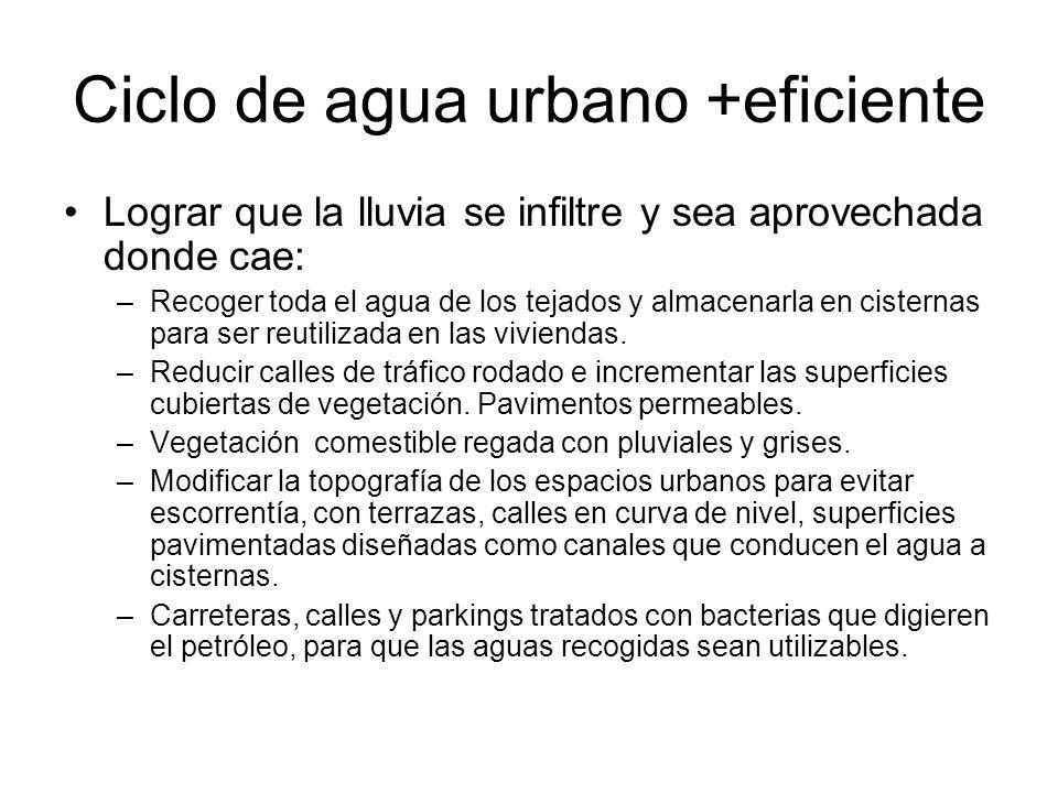 Ciclo de agua urbano +eficiente