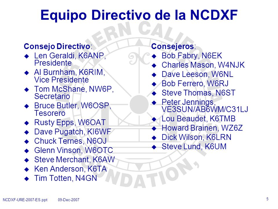 Equipo Directivo de la NCDXF