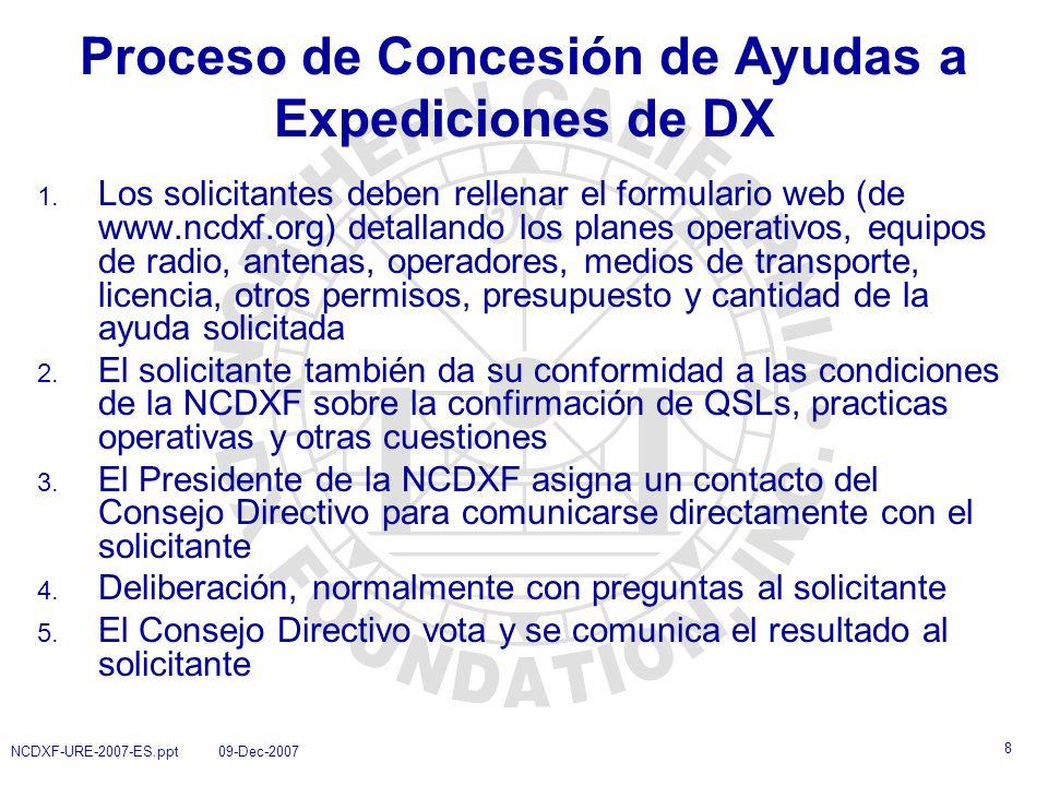 Proceso de Concesión de Ayudas a Expediciones de DX