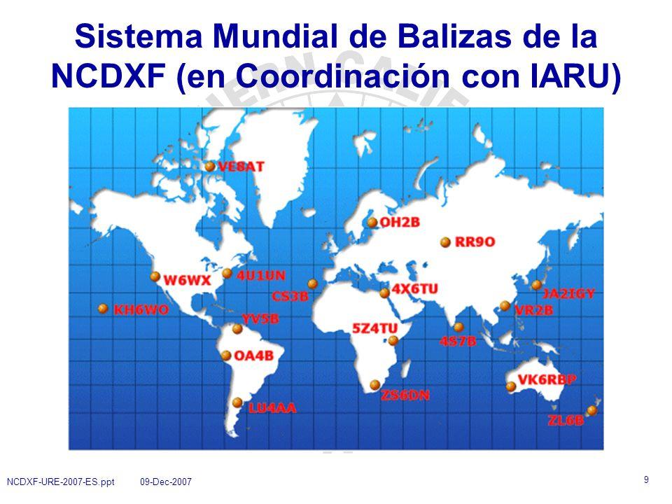 Sistema Mundial de Balizas de la NCDXF (en Coordinación con IARU)