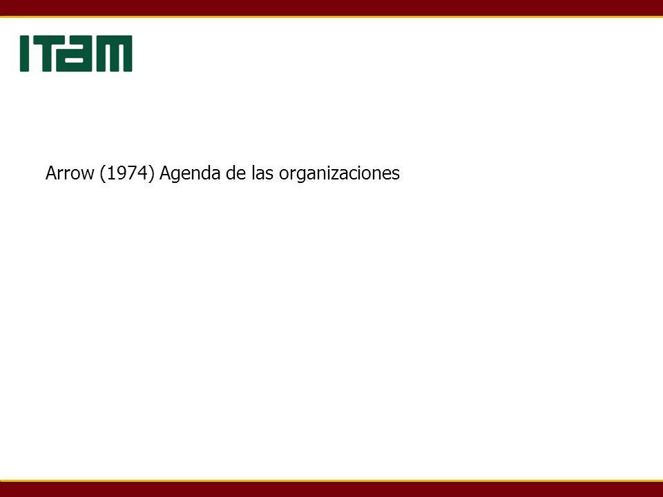 Arrow (1974) Agenda de las organizaciones