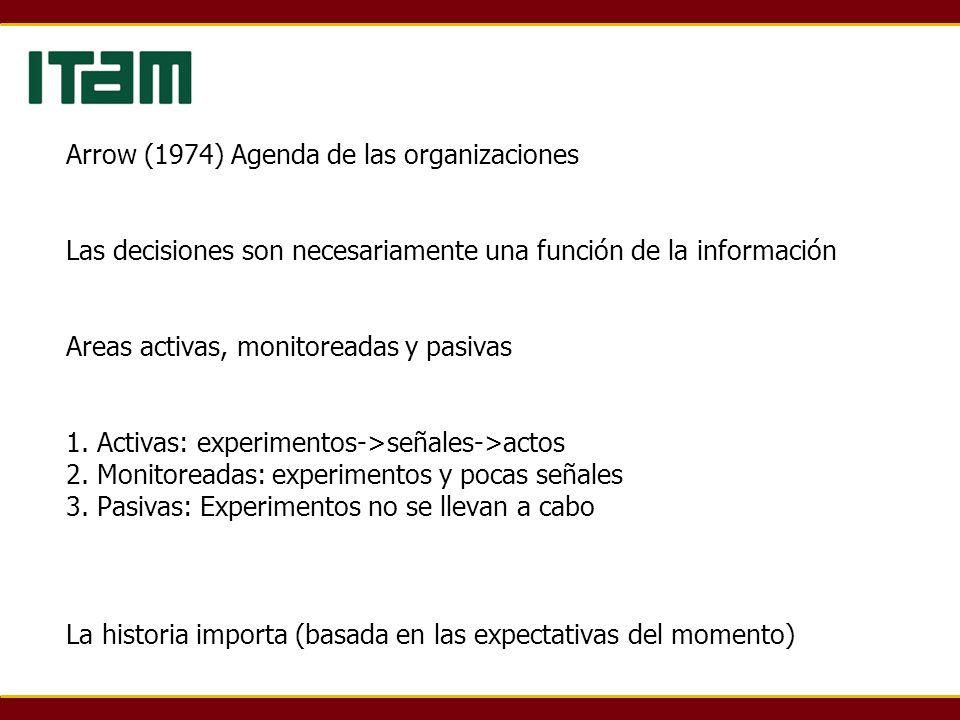 Arrow (1974) Agenda de las organizaciones Las decisiones son necesariamente una función de la información Areas activas, monitoreadas y pasivas 1.