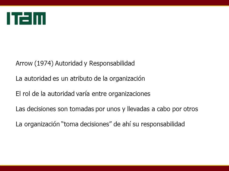 Arrow (1974) Autoridad y Responsabilidad La autoridad es un atributo de la organización El rol de la autoridad varía entre organizaciones Las decisiones son tomadas por unos y llevadas a cabo por otros La organización toma decisiones de ahí su responsabilidad