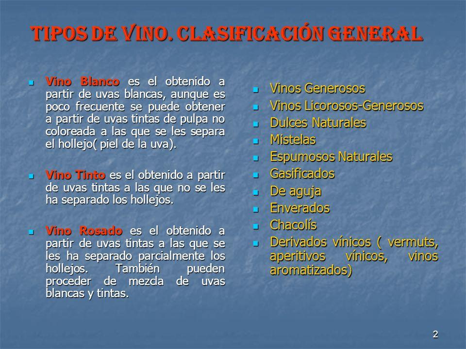 TIPOS DE VINO. Clasificación General