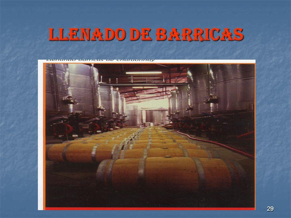 LLENADO DE BARRICAS