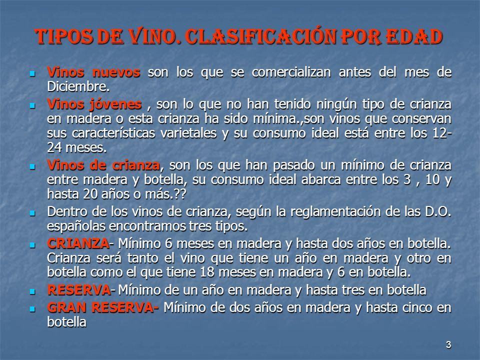 TIPOS DE VINO. Clasificación por edad