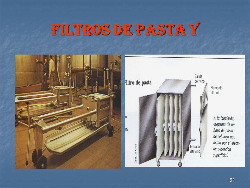 FILTROS DE PASTA Y