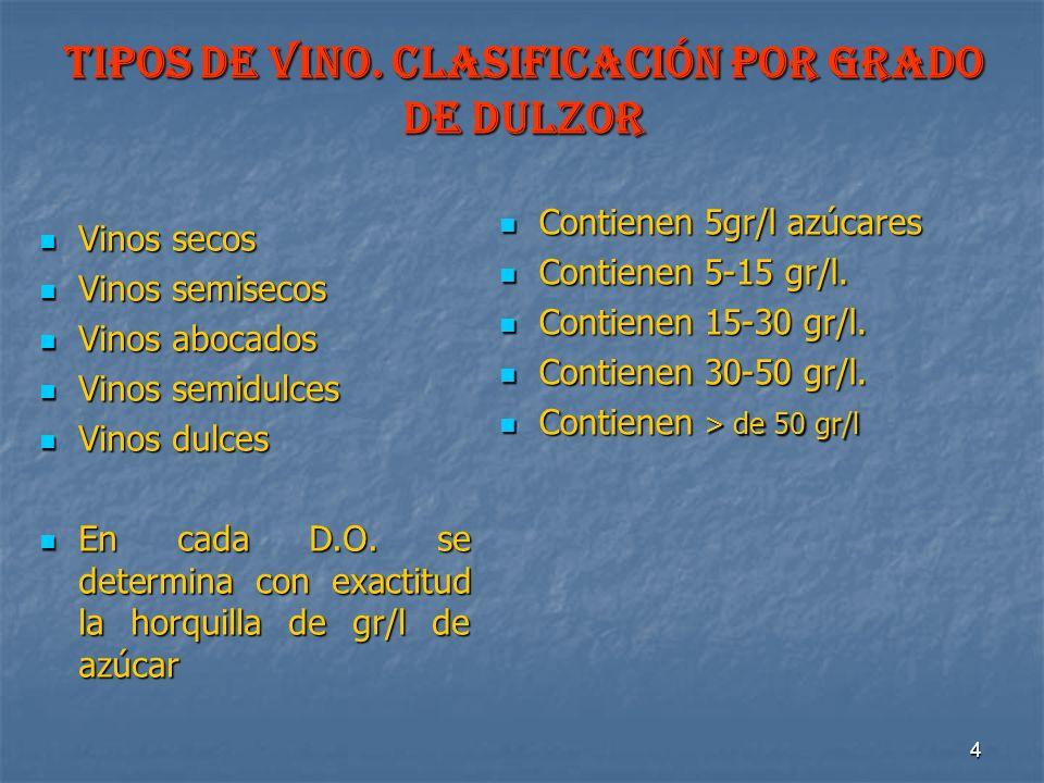 TIPOS DE VINO. Clasificación por grado de dulzor
