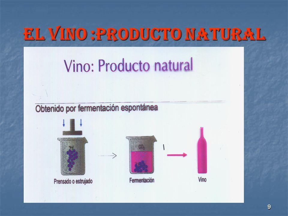 EL VINO :PRODUCTO NATURAL