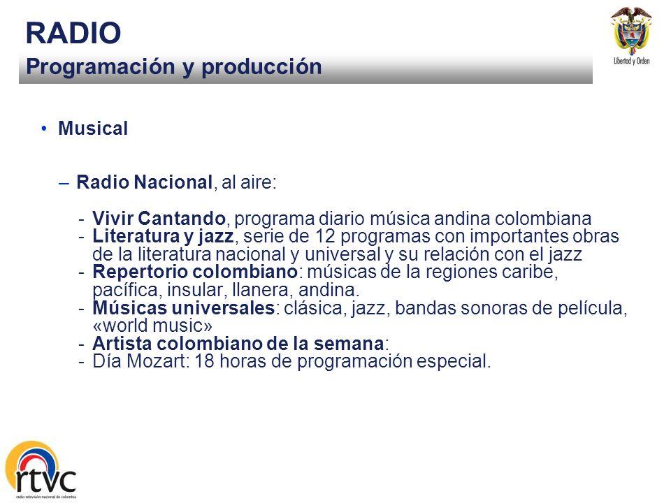 RADIO Programación y producción Musical Radio Nacional, al aire: