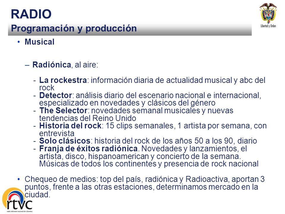 RADIO Programación y producción Musical Radiónica, al aire: