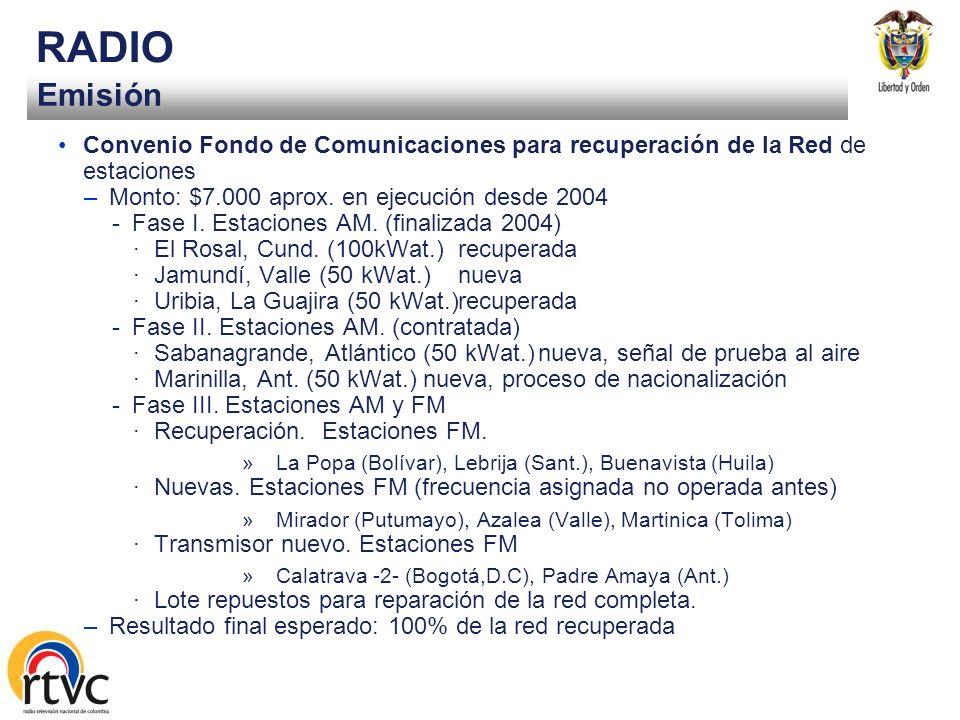 RADIO Emisión. Convenio Fondo de Comunicaciones para recuperación de la Red de estaciones. Monto: $7.000 aprox. en ejecución desde 2004.
