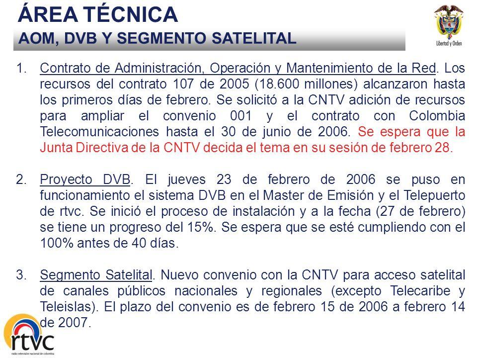 ÁREA TÉCNICA AOM, DVB Y SEGMENTO SATELITAL