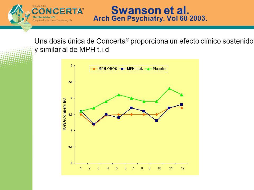 Swanson et al. Arch Gen Psychiatry. Vol 60 2003.