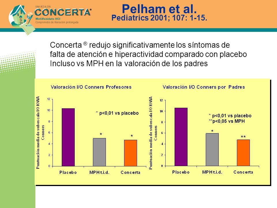 Pelham et al. Pediatrics 2001; 107: 1-15.